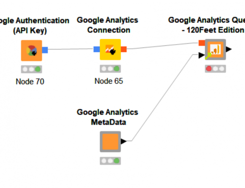 Knime Google Analytics Connector – 120Feet Edition